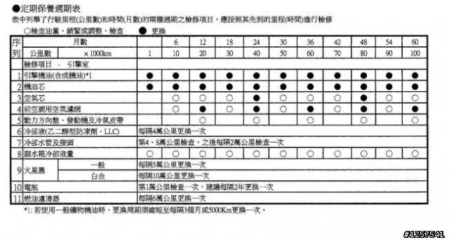 [推薦]Toyota RAV4 2.4 / Vanguard 維修保養手冊 - Toyota - 汽車討論區 ...