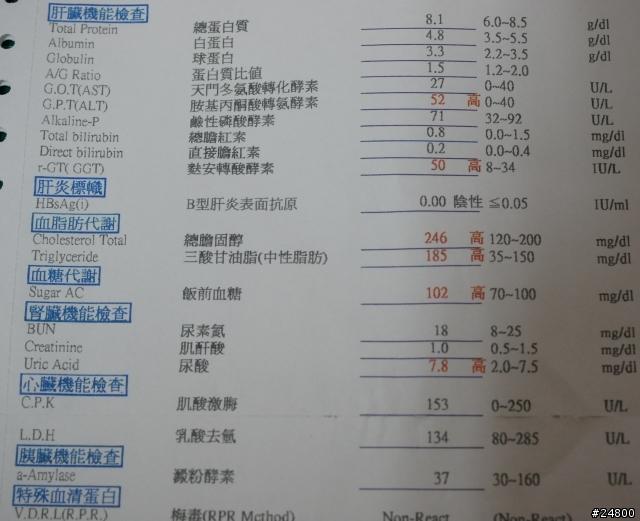 「健檢報告 紅字」的圖片搜尋結果