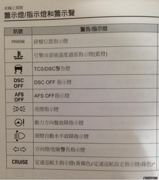求 想請問一下 Mazda 3 儀表版燈號 說明 Mazda 汽車討論區 Mobile01