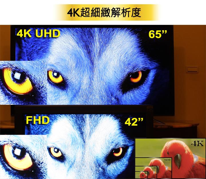 BenQ 65IZ7500 護眼4K液晶電視讓我尺寸大躍進‧畫質再升級 - 25
