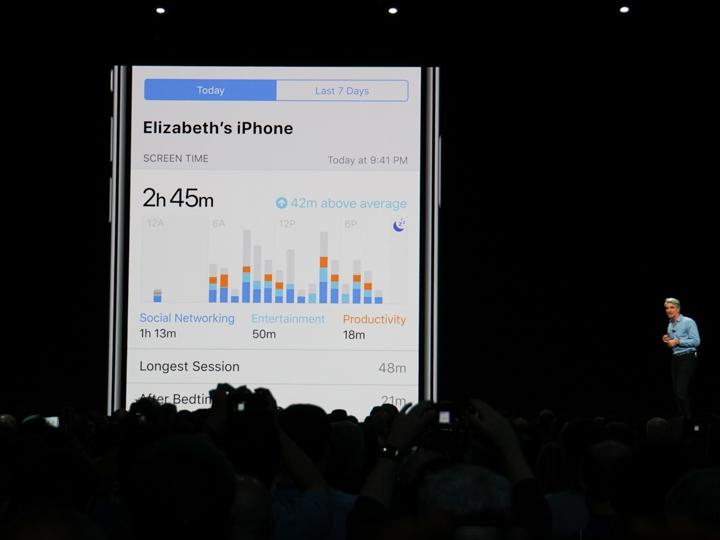 iOS12 Screen Time