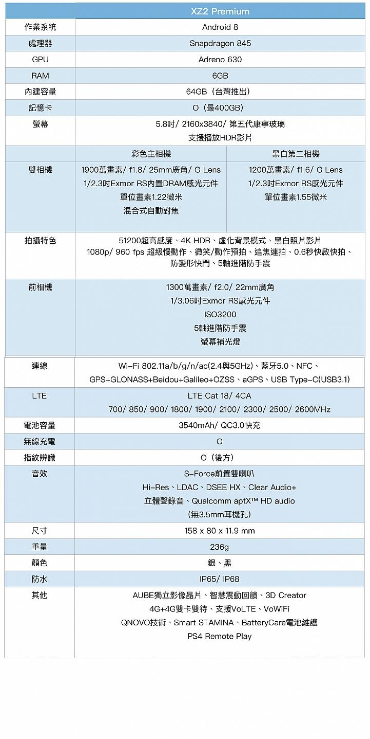 SONY Xperia XZ2 Premium規格表