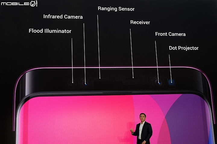 OPPO Find X 雙軌潛望結構相機模組,前鏡頭「O-Face 3D 結構光」技術