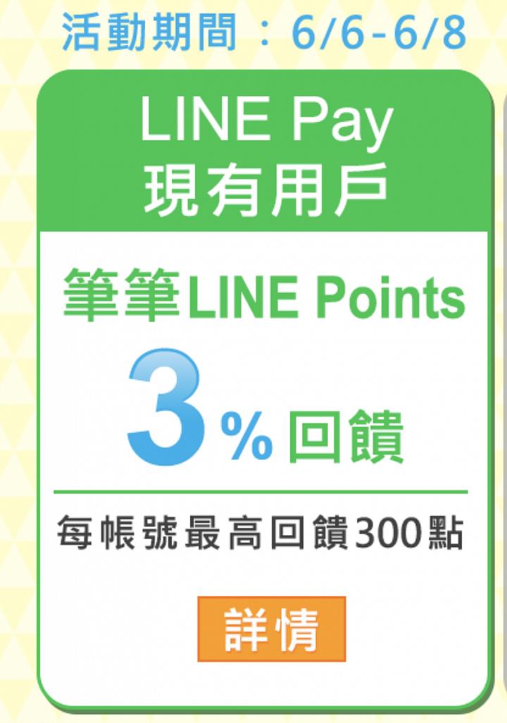 針對現有LINE Pay用戶提供3% LINE Points 回饋