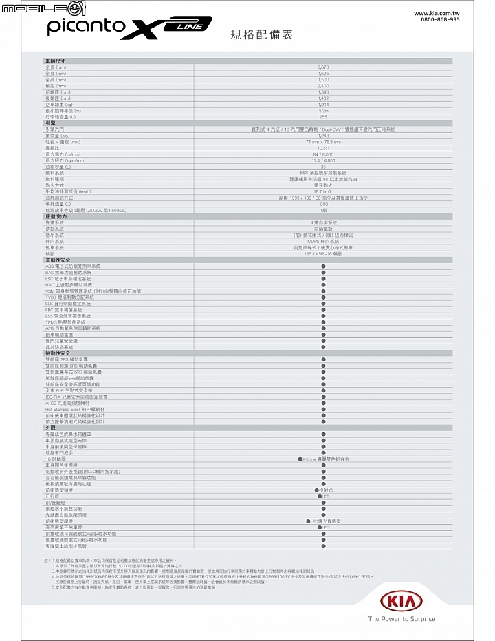 Kia Picanto X-Line規格配備表