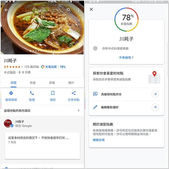 Google地圖更新了「探索」的頁籤,點進想瀏覽的餐廳,可以看到一個新的「來電指數」