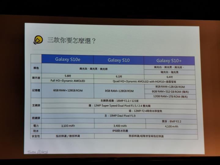 Samsung Galaxy S10系列旗艦體驗會:真10力試玩心得分享 - 16