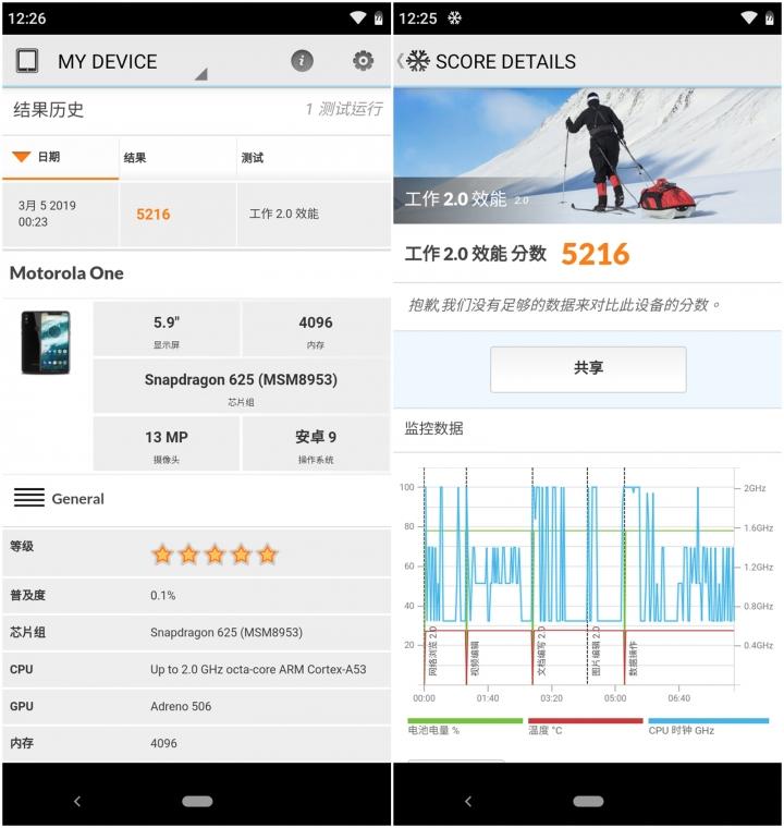 Moto one功能完整荷包省:快充/ NFC/ 杜比音效/雙鏡頭/Google防護手機安全無死角 - 38