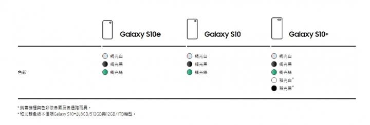 Samsung Galaxy S10系列旗艦體驗會:真10力試玩心得分享 - 33