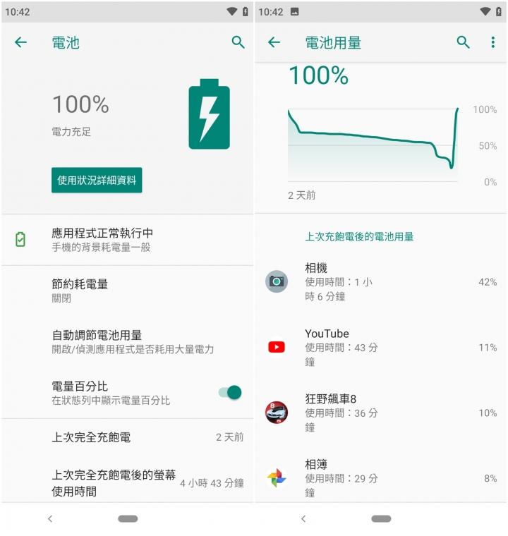 Moto one功能完整荷包省:快充/ NFC/ 杜比音效/雙鏡頭/Google防護手機安全無死角 - 25