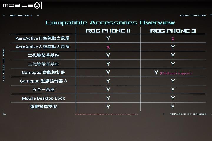Asus ROG Phone 3 强势登场:外形更为内敛,硬核威力不减 32