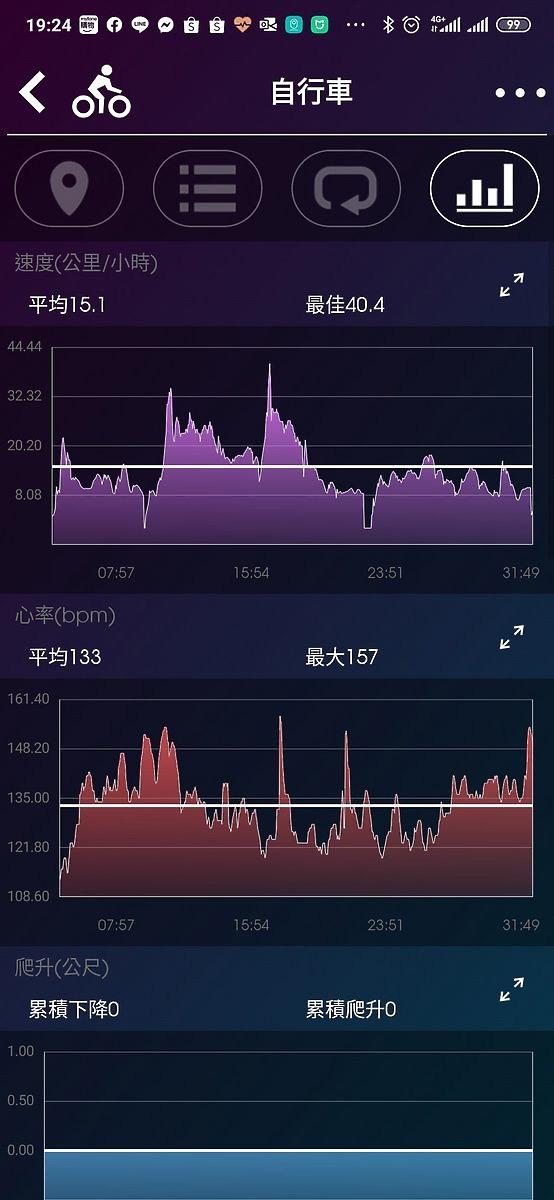 Star 2全方位運動心率錶 陪你上山下水 詳細記錄你的運動表現