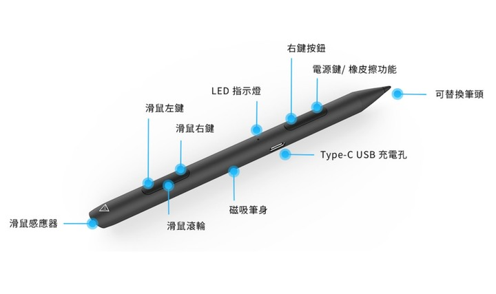 全球首創「Adonit INK-M 雙效能觸控滑鼠筆」是觸控筆也是滑鼠,給你的Surface平板更靈活全面的應用 - 6