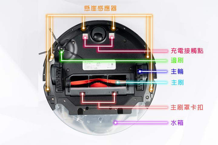 【分享實測】石頭S6 MaxV的AI避障測試 - 12