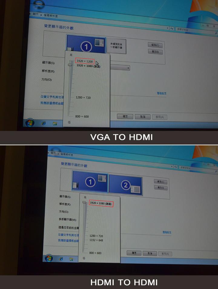 實測【LINDY 林帝 VGA/D-sub & Audio TO HDMI 轉接器】會不會比 HDMI 畫質差