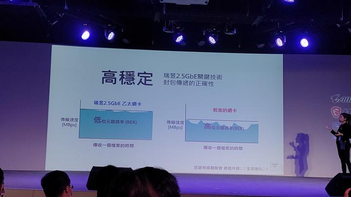 瑞昱2.5GbE悠遊有感體驗會:確實有感提升網路速度品質穩定性