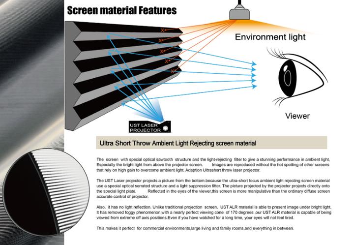 最講求色彩的雷射電視BenQ V6000開箱實測 搭配Vividstorm S Pro黑柵抗光幕
