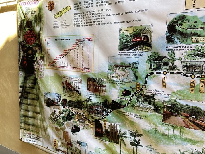 <戴著小惡魔去旅行> 闊別二十年的奮起湖, 小火車與十字路站~