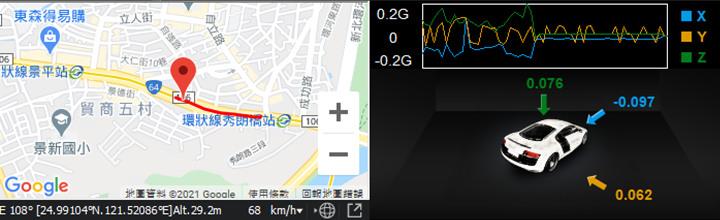 真清晰,好厲害,MIO MiVue 848行車記錄器